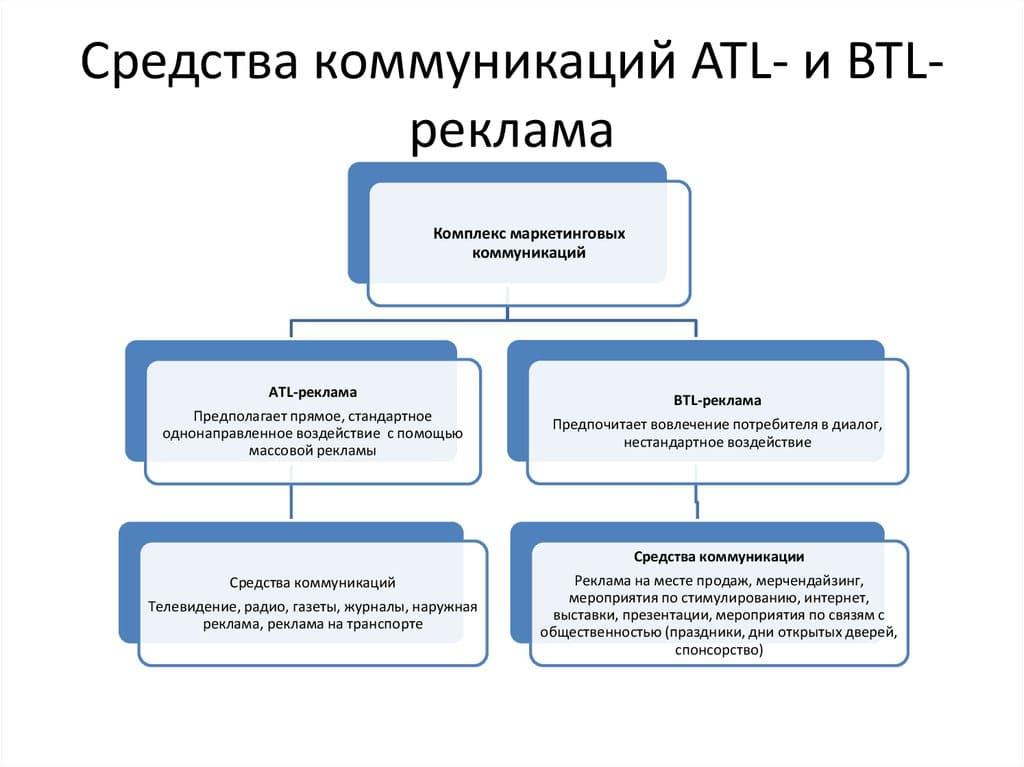 Изготовление рекламы Воронеж